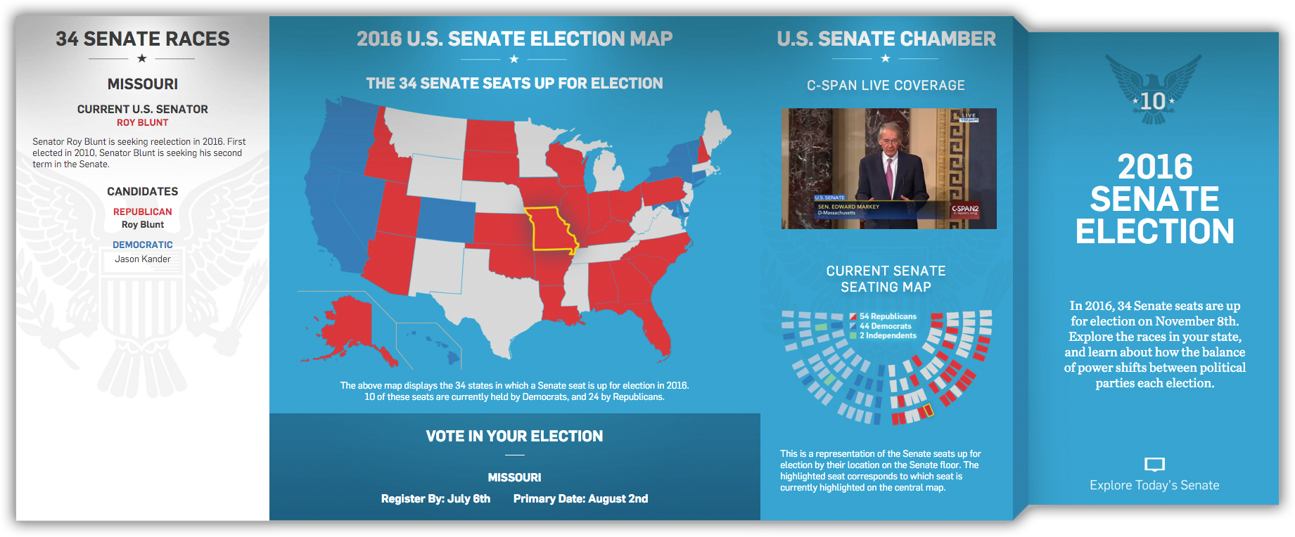 Senate Election Wall Landing Page