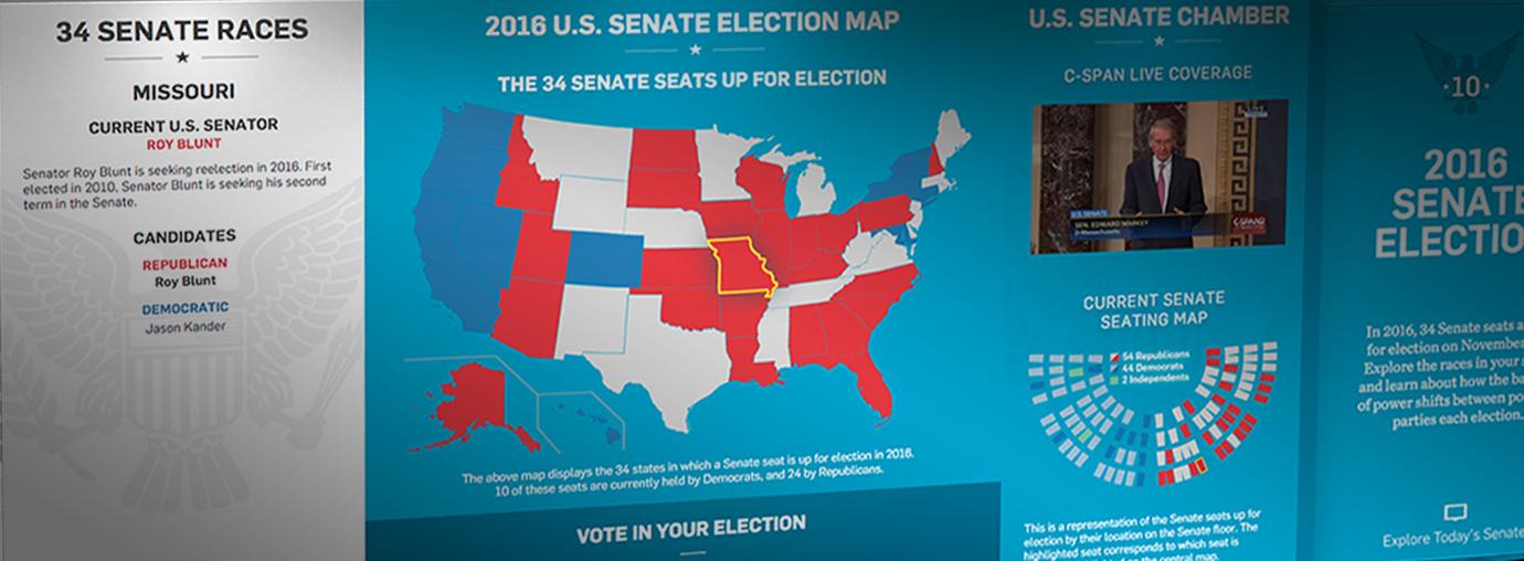 Senate Election Wall Carousel