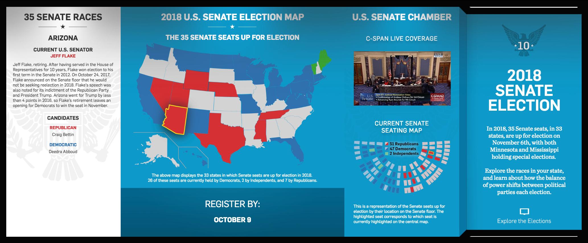 Map of 2018 Senate Elections